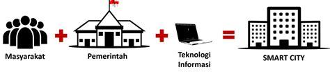 Daftar ptnbh program pengabdian kepada masyarakat png 1600x363